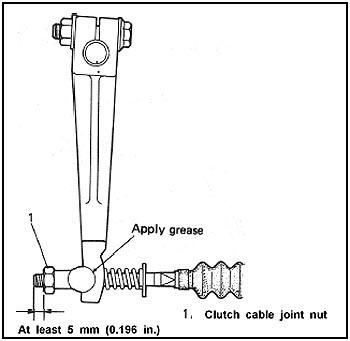 Samurai – Replacing The Clutch Cable | iZook - Suzuki 4x4 Tech Information, Accessories, Travel & Adventure