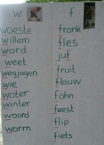 Hoort het woord bij Willem of bij Frank?