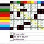 Lannel - Alta bisuteria online de Brasil en España: CONSEJOS PARA COMBINAR LOS COLORES EN LA ROPA