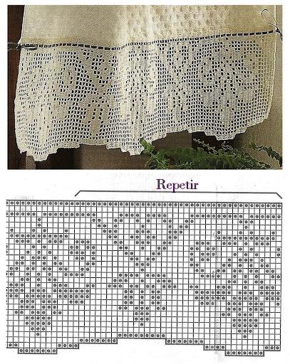 beautiful stylized flower border in filet crochet