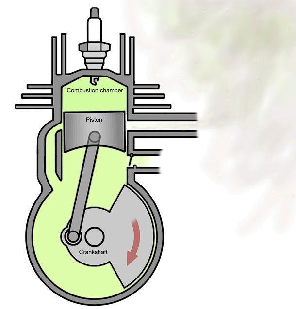 2-stroke engine gif ~ https://de.pinterest.com/derricknordin/motors/