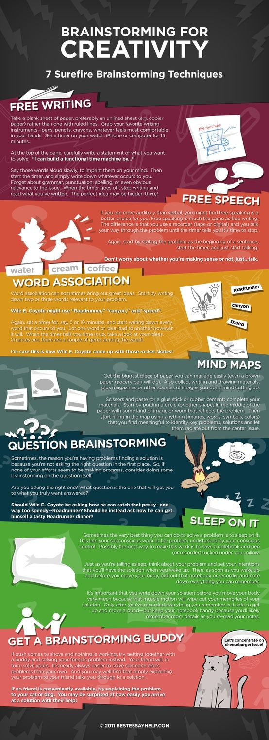 techniques brainstorming essays Individual brainstorming is the method by which you brainstorm on a solitary basis this type of brainstorming is used extensively in free writing and speaking, word.