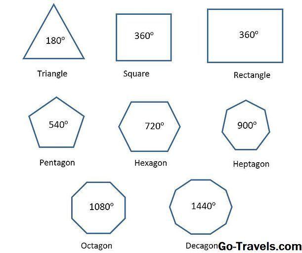 Polygoner Google Sogning Quadrilaterals Worksheet Quadrilaterals Geometry Worksheets Pre ap geometry worksheets