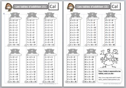 Les tables d 39 addition table de multiplication table - Tables de soustraction a imprimer ...