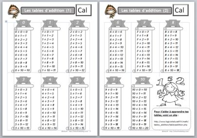 Les tables d 39 addition cp pinterest tables - Apprendre les tables d addition en s amusant ...