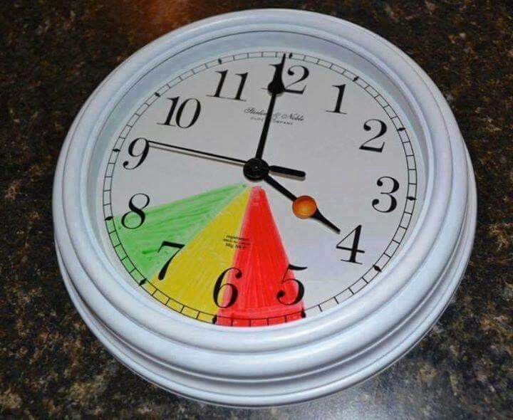 For those children who like to wake up early. Red for absolutely not, keep your butt in bed. Yellow for you can get up and play quietly. Green for have at it kid lol