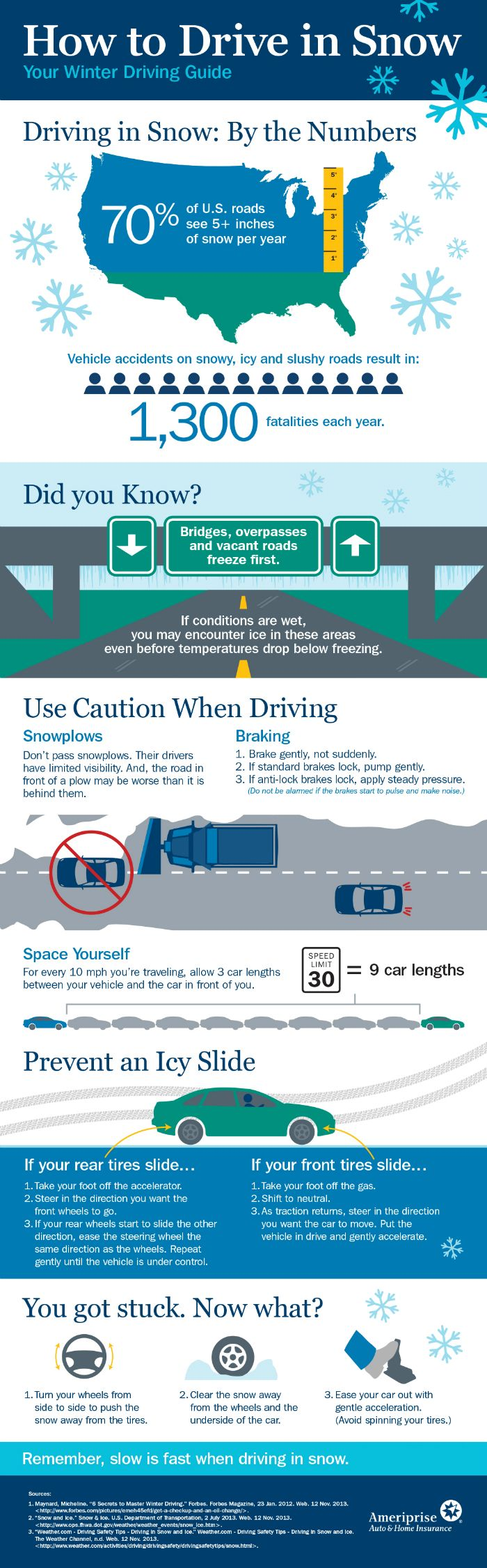 How to drive in snow infographic
