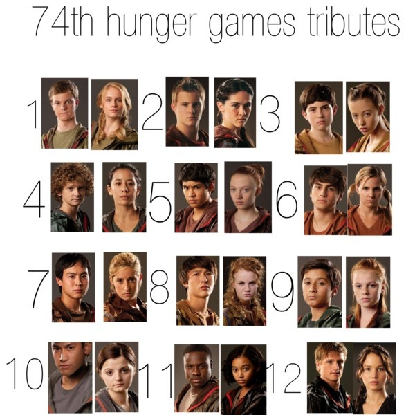 74th hunger games tributes created by hannahbanana333
