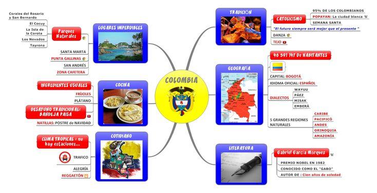 #Maptheworld: proxima parada ... #COLOMBIA !