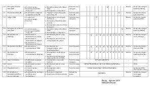 Kalender Kerja Program Kesiswaan SMK S3 Idhata Curup 2015-2016