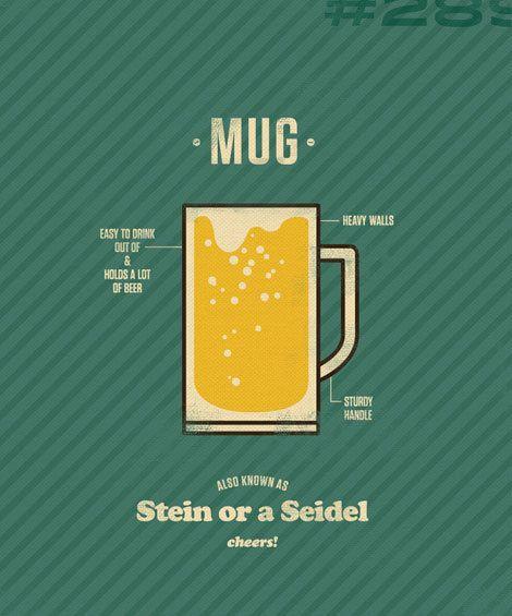 Sauced Mug Poster in Beer