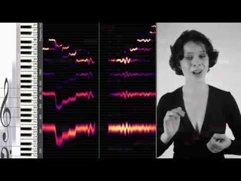 polyphonic overtone singing - explained visually - YouTube