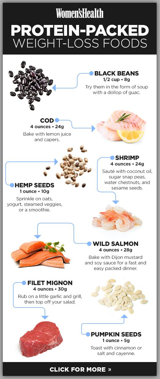 16 Kinds of Lean Protein That Can Help You Lose Weight