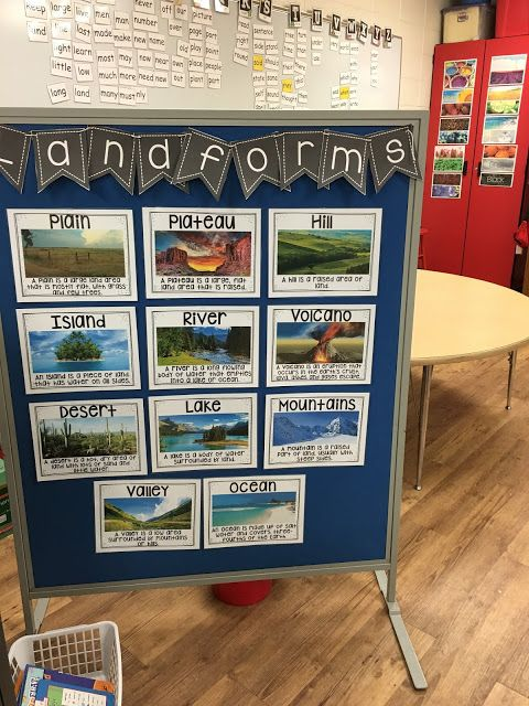 Geography-Map Skills unit full of activities!