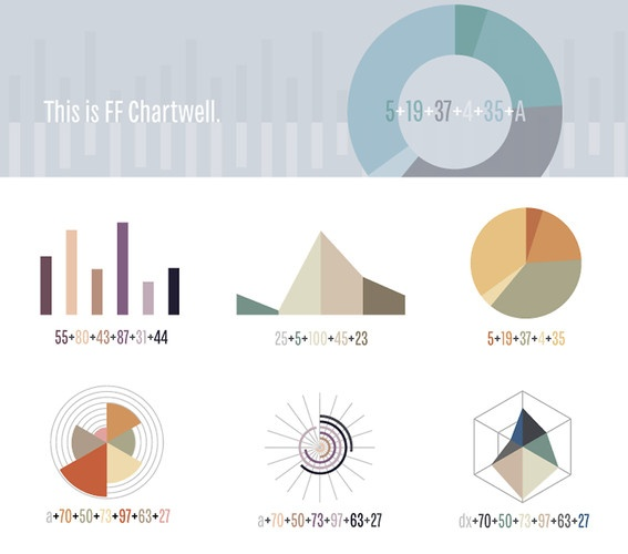 FF Chartwell:  a font for making infographics