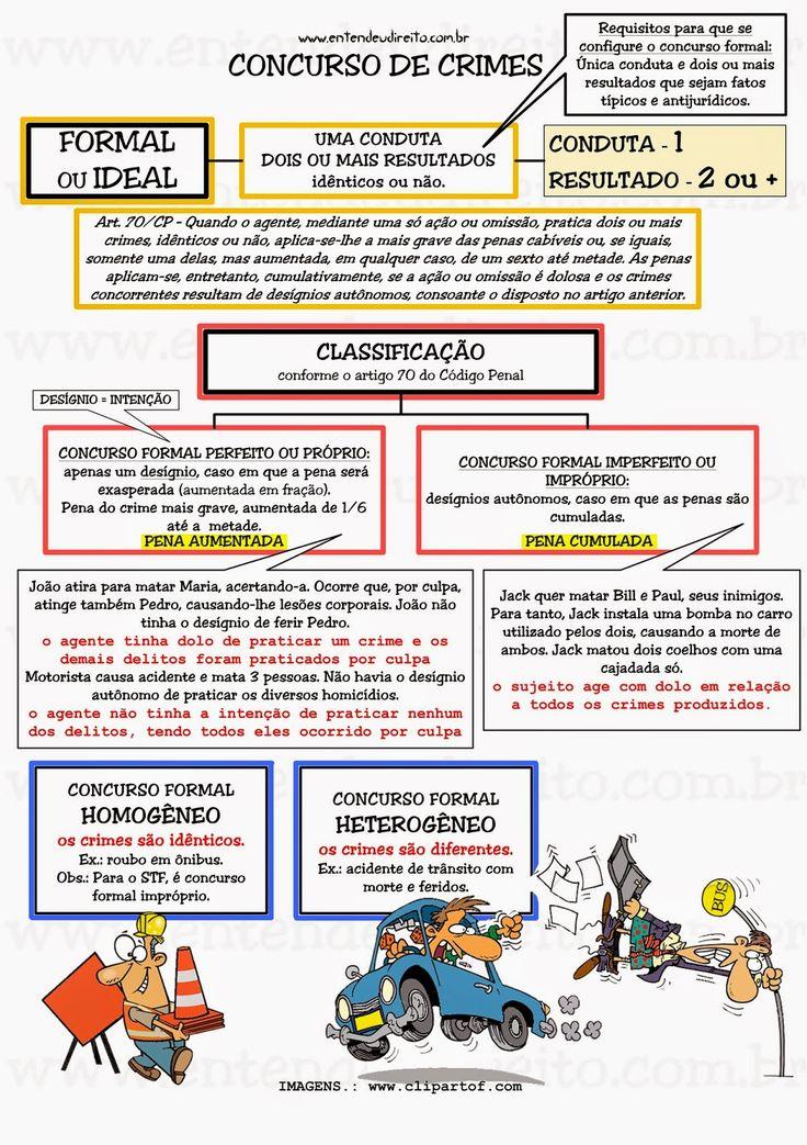 ENTENDEU DIREITO OU QUER QUE DESENHE ???: CONCURSO DE CRIMES