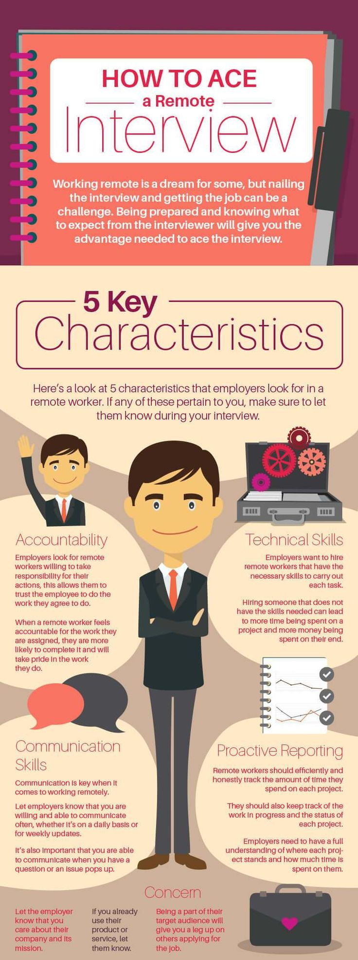 174 best images about Job Interview Tips on Pinterest   Interview ...