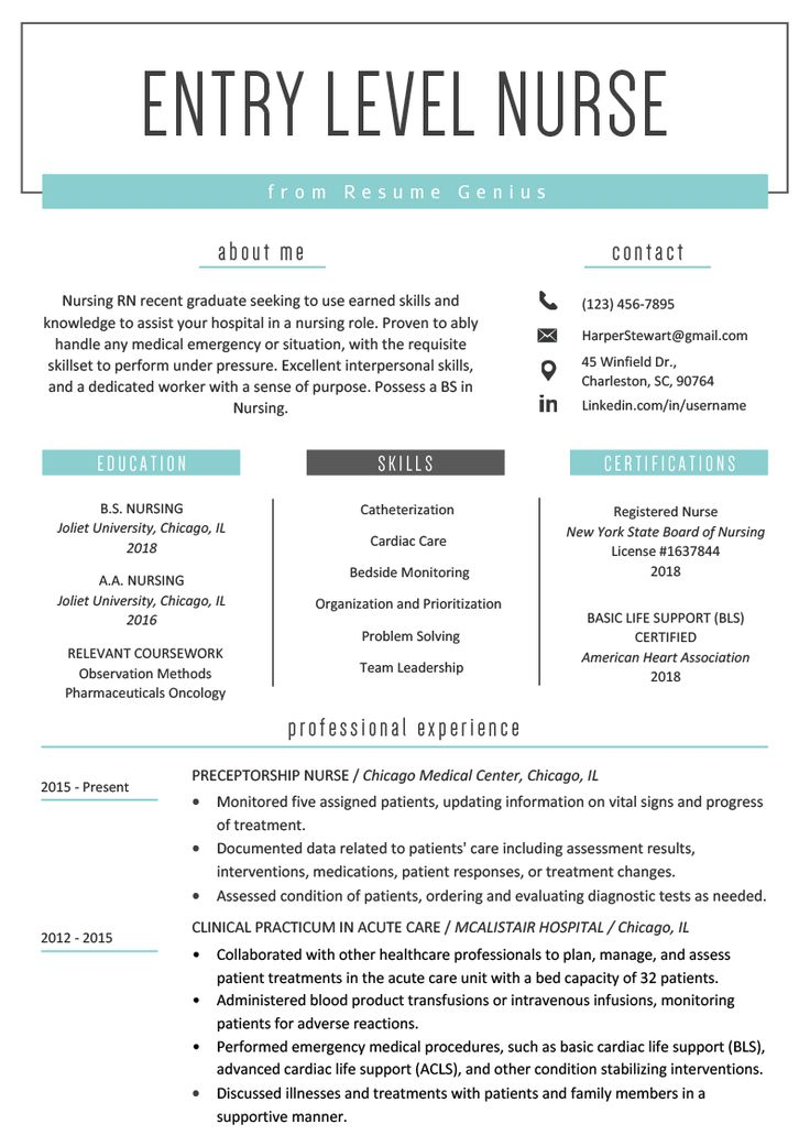 EntryLevel Nurse Resume Sample in 2020 (With images