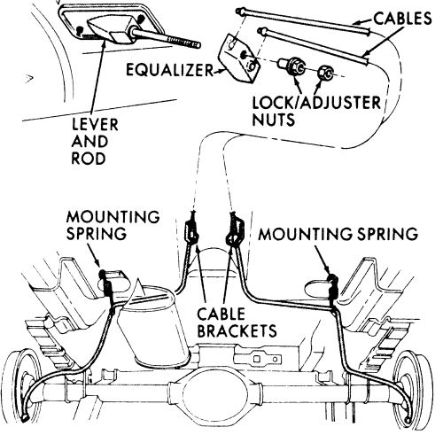 Jeep XJ parking brake diagram ~(OIIIIIO)~ Jeep Mods, Repairs, How