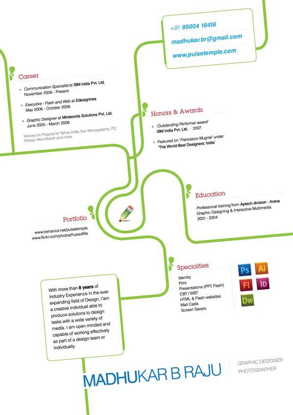 Criativos Currículos que vão te inspirar! | Des1gn ON - Blog de Design e Inspiração.