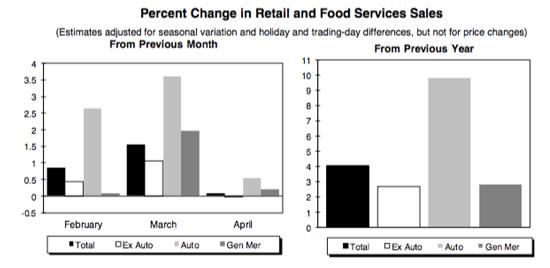 Deflation Shock Coming? Part 2: Even Here