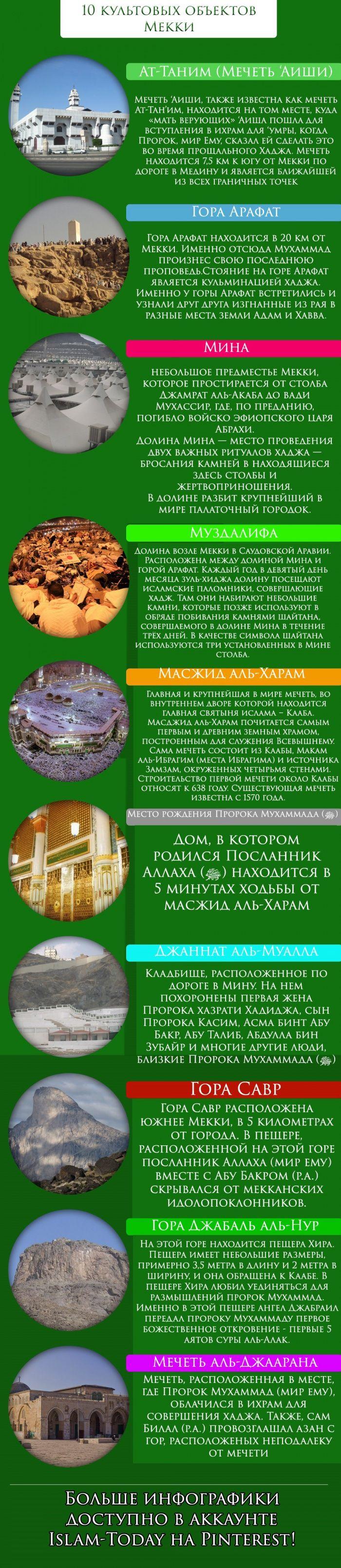 ИНФОГРАФИКА: 10 культовых мест Мекки