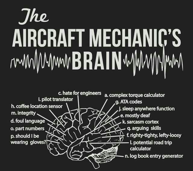 Aircraft Mechanic's Brian