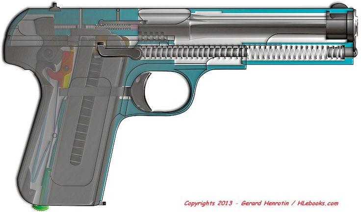FN pistol model 1903 - ebook - HLebooks.com  Download page : http://www.hlebooks.com/ebook/fn1903E.htm