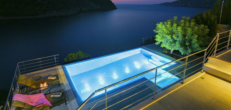 Kyros Real Estate