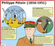 Philippe Pétain (1856 - 1951) - Le Petit Quotidien, le seul site d'information quotidienne pour les 6 - 10 ans !