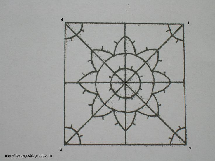 Dentelles d'abord: Tutorial: needle lace geometric (Grid)