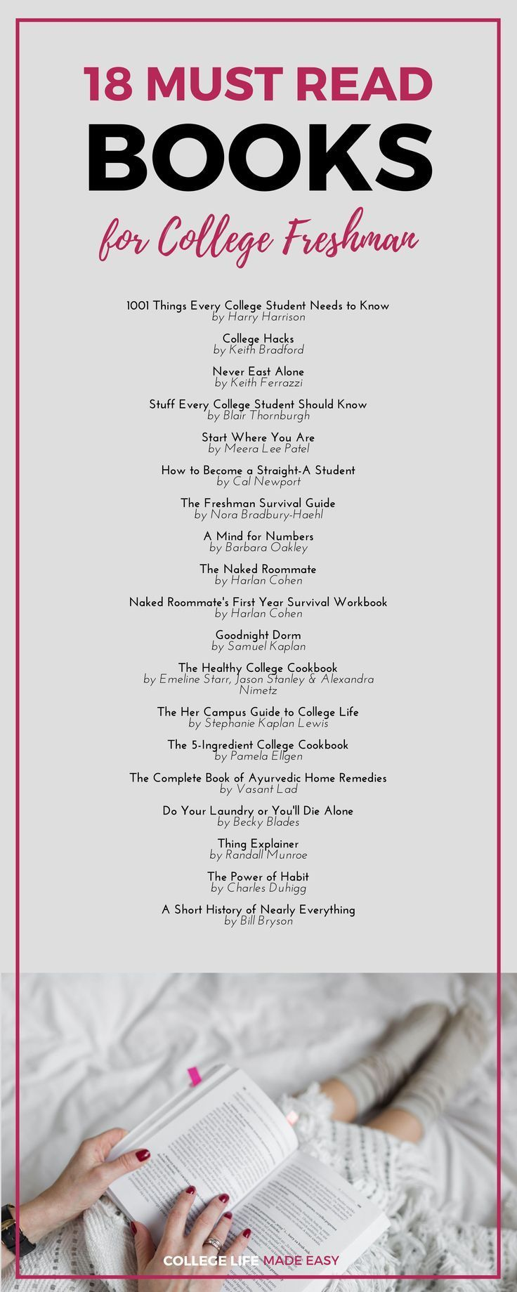18 Books Every College Freshman Should Read | must Read Books for College Women Girls | College Reading Bucket List | via @esycollegelife