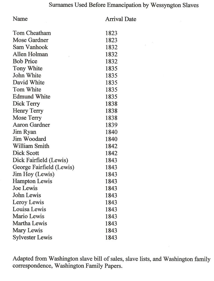 African Slave Names | African American Surnames « The Washingtons of Wessyngton Plantation ...