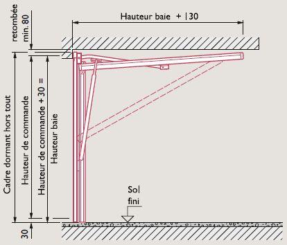 1000 ideas about porte basculante on pinterest fenetre for Porte coulissante hauteur 60