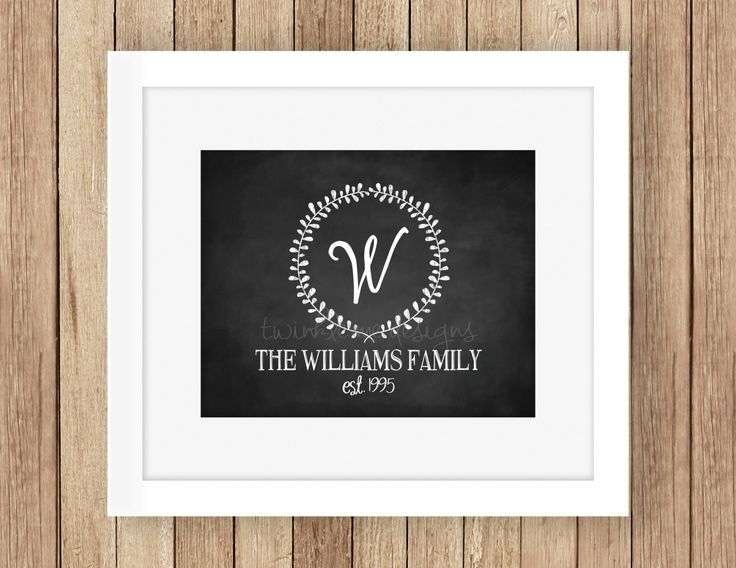 Personalized Famly Name Sign - Chalk Print - Family Name Established Sign - Housewarming Gift - Family Name Art - Last Name Decor - Digital by TwinkleMeDesigns on Etsy