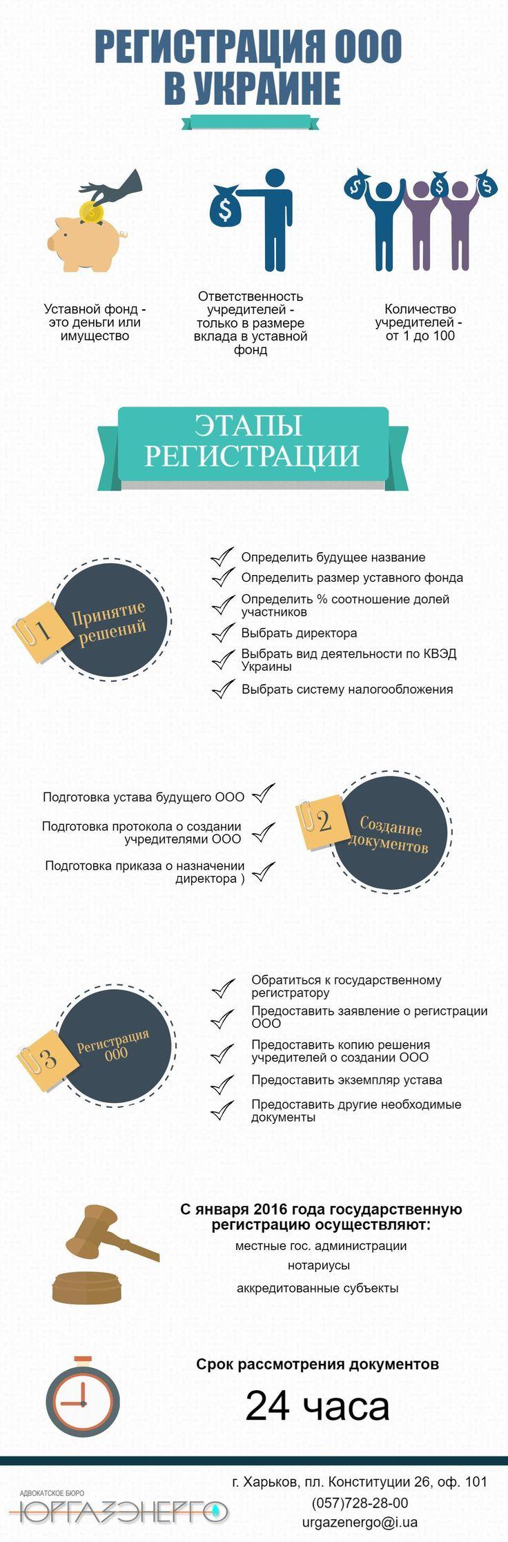 Регистрация ООО в Украине. Преимущества и порядок действий