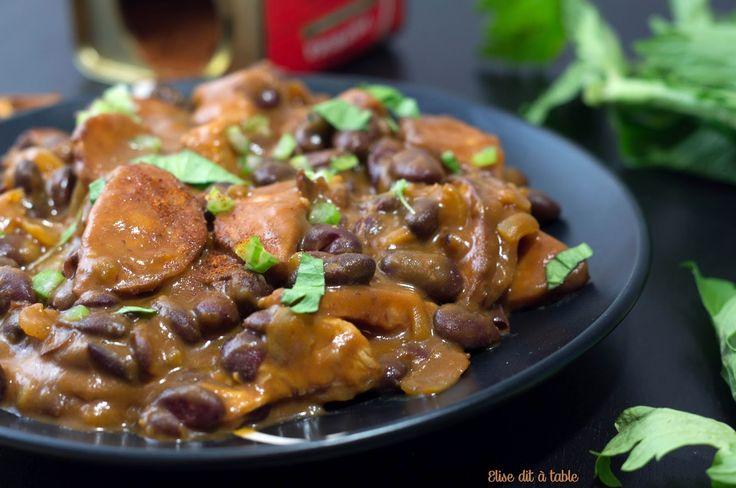 Ragout fondant d'haricots et Morteau   Voici un plat chaud gourmand comme je les aime! Un plat réconfortant que l'on peut faire facilement en grande quantité et qui se réchauffe très bien! Parfait pour une semaine d'hiver bien remplie!!  Recette Ragout fondant d'haricots et Morteau  Ingrédients  Pour 4 personnes   1 saucisse de Morteau  1 filet de poulet  500 g d'haricots rouges  1 oignon  1 ail  1 petite branche de céleri  4 cuillères à café de concentré de tomates  4 cuillères à café de…