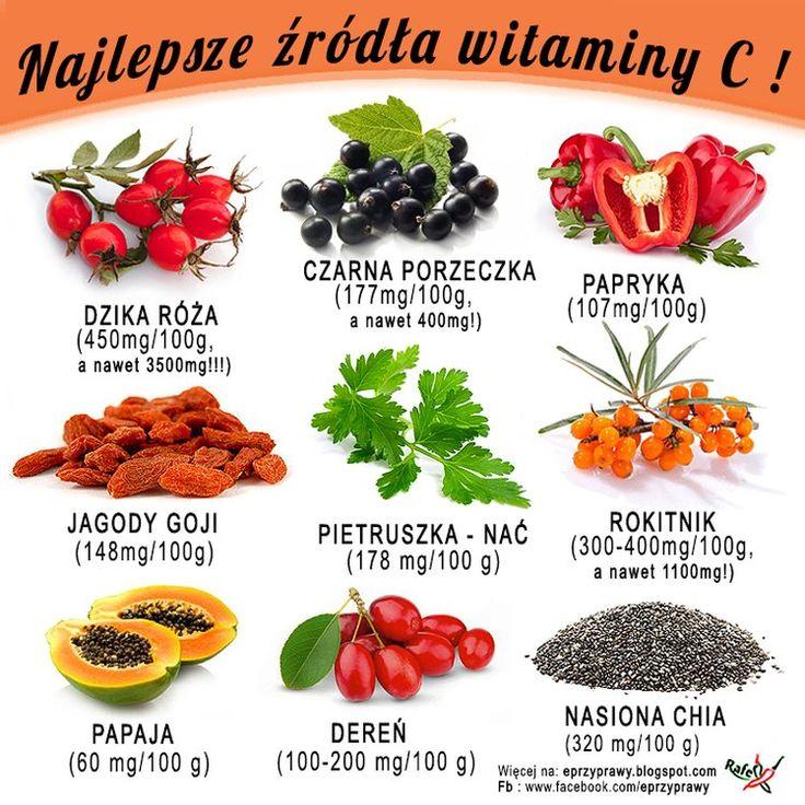 Najlepsze źródła witaminy C aktualności,na anemię,na apetyt,na cholesterol,na młodość,na nadciśnienie,na odporność,na raka,witamina c,zdrowie - kobiece inspiracje