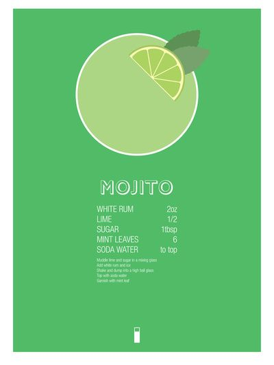 illustrations. Mojito Cocktail Recipe Poster (Imperial) by Jazzy Phae