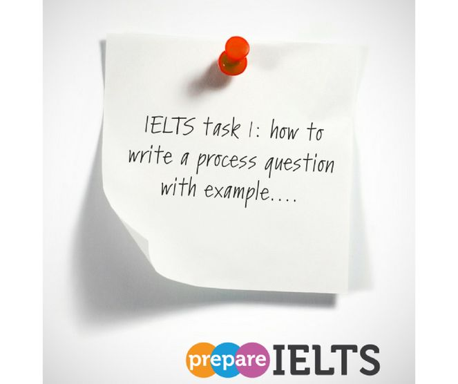 How to write a Task 1 process question...