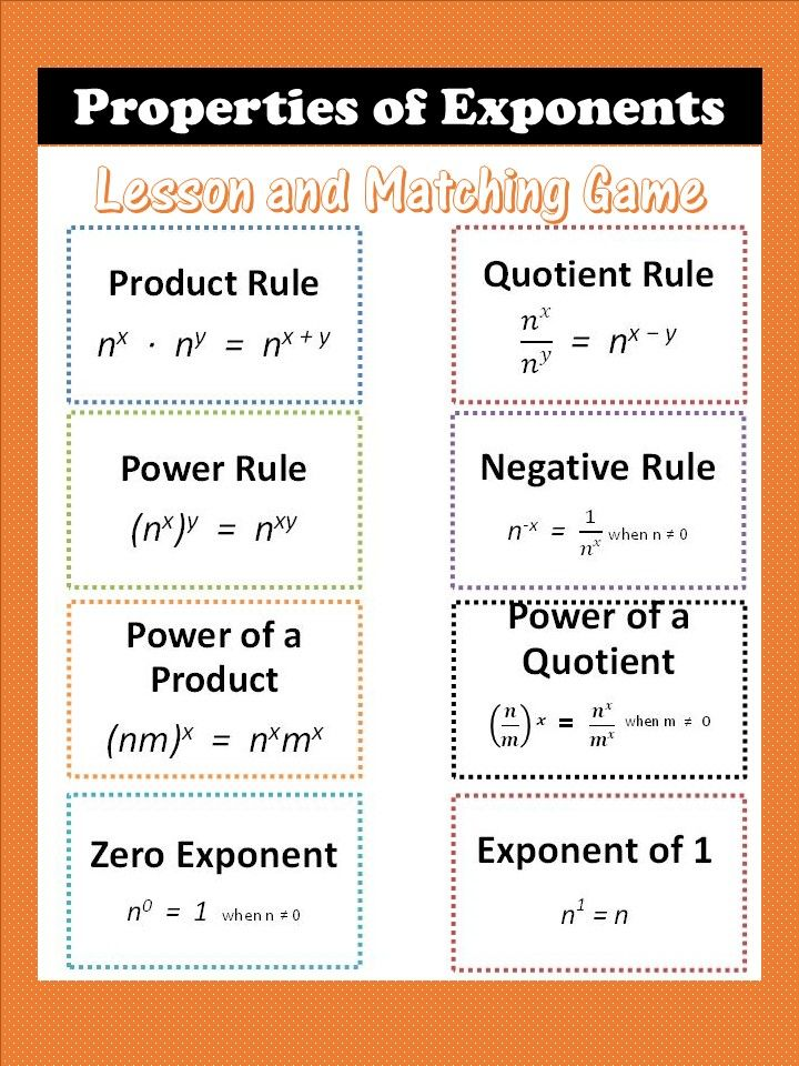 Worksheets Product Rule And Quotient Rule Exponents Worksheet 17 best images about rules of exponents on pinterest simplifying properties with matching concentration game