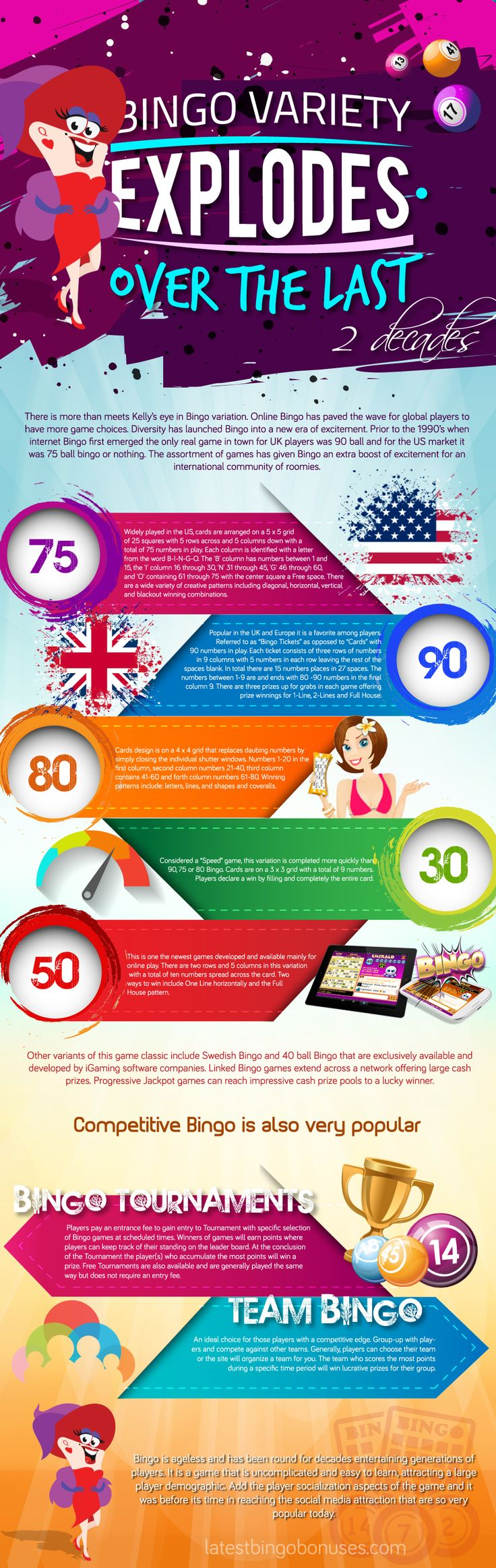1136 best infographics images on pinterest infographic bingo variety explodes over the last two decades fandeluxe Choice Image
