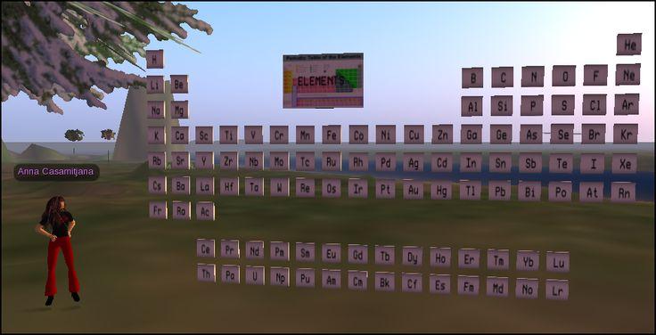 """Projecte Espurnik: experiències educatives en entorns virtuals d'aprenentatge 3D (Projecte Espurna) """"Espurnik, la paraula més elemental"""": idea i preparació del projecte Llibre Espurn@ ISBN 9788489489943: Experiències educatives en xarxa i a l'aula (catàleg CCUC)"""