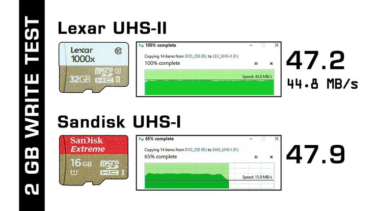 UHS SD Cards: Overview & Speed Tests   --   Explaining Computers