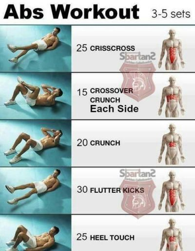 Who doesn't want a great 6 pack? Through proper nutrition and training, you can definitely get one. Check out our Top 10 Exercises for your abs to get the best abs ever! #abs #6pack #core