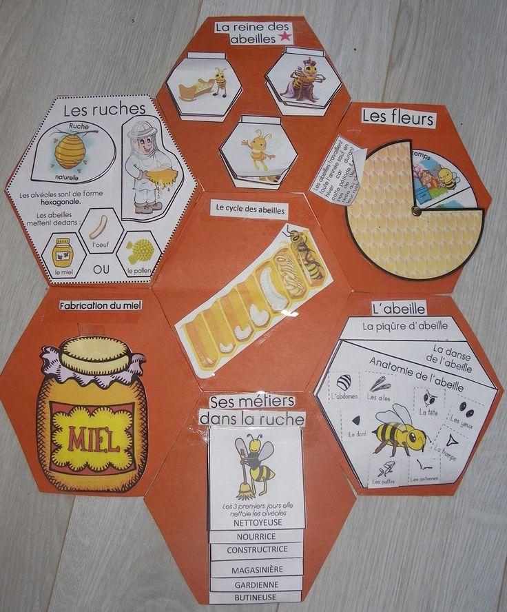 Aujourd'hui nous avons travaillé sur les abeilles ! Je leurs ai fabriqué un lapbook a partir du super fichier de Umm Maryam que je tien a remercié car il est juste top ! Pareil nous avons fait un petit livret ensemble que je leurs ai plastifié pour qu'ils...