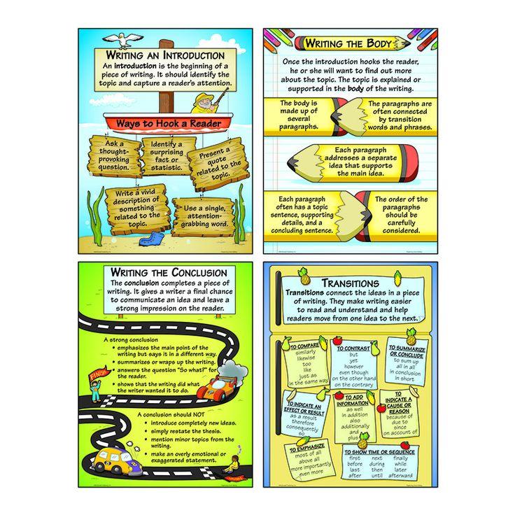 ORGANIZING GOOD WRITING TEACHING