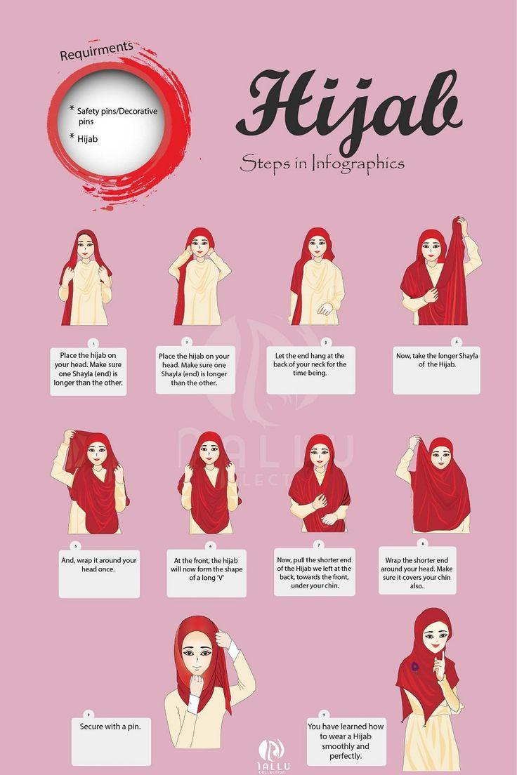 hijab steps infographics