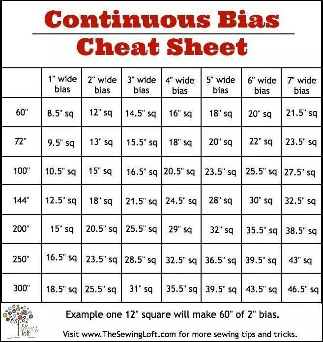 Continuous bias