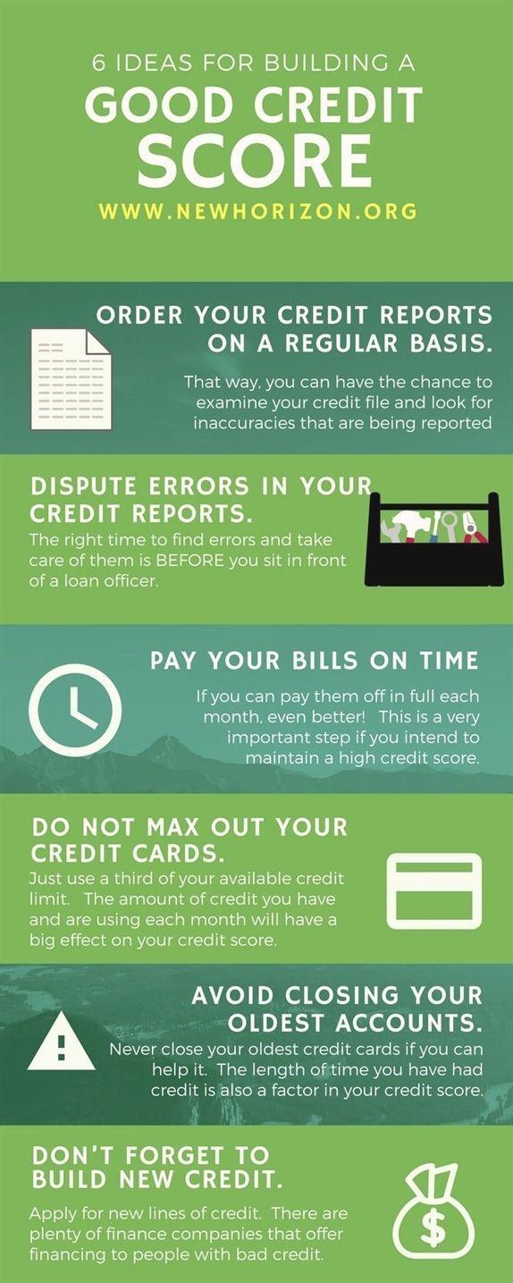 Diy Credit Repair Kit Credit Repair For 59 Credit Repair